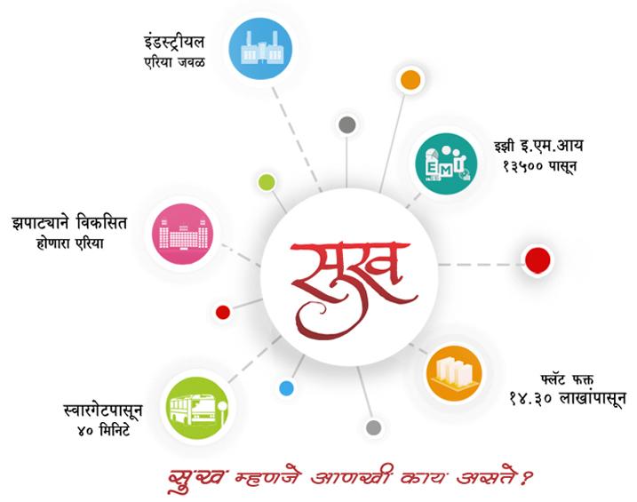 Sukh Vastu- Khed Shivapur